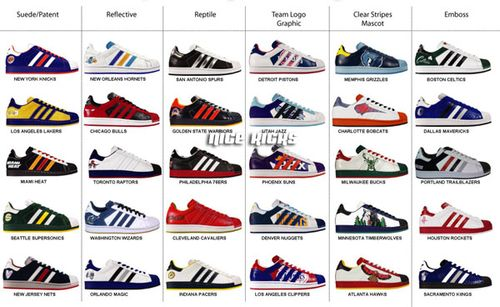 chaussures de sport babae 21067 The HR Capitalist: Stuff the Capitalist (aka KD) Likes - My ...