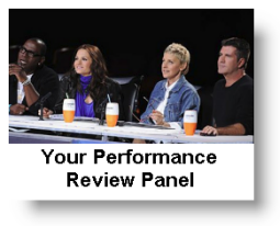 Performance review panel