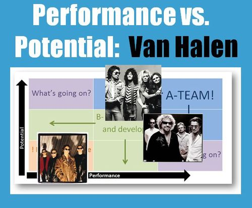 Performance and potential - Van Halen