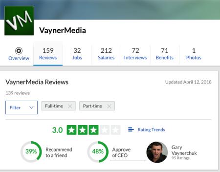 VaynerMediaGlassdoor