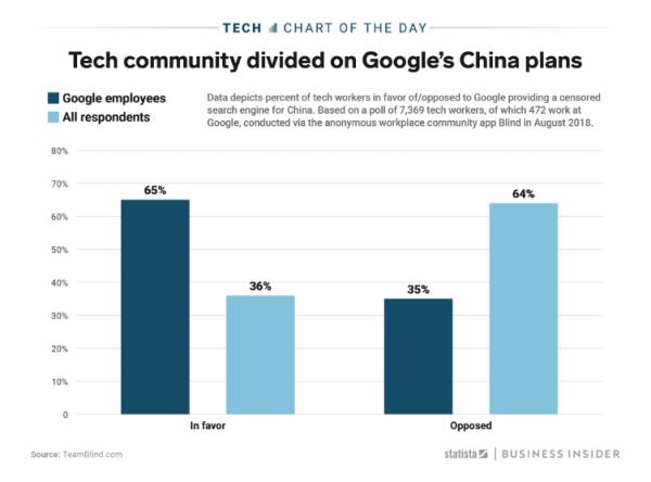 google social responsibility